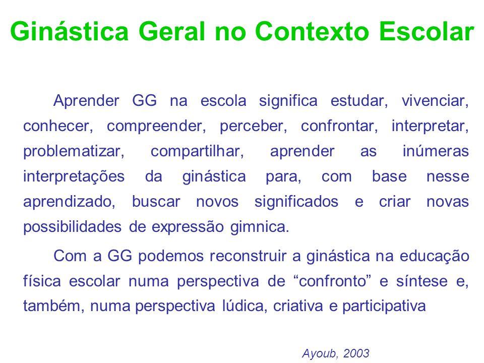 Ginástica Geral no Contexto Escolar Aprender GG na escola significa estudar, vivenciar, conhecer, compreender, perceber, confrontar, interpretar, prob
