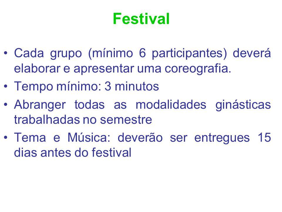 Festival Cada grupo (mínimo 6 participantes) deverá elaborar e apresentar uma coreografia. Tempo mínimo: 3 minutos Abranger todas as modalidades ginás