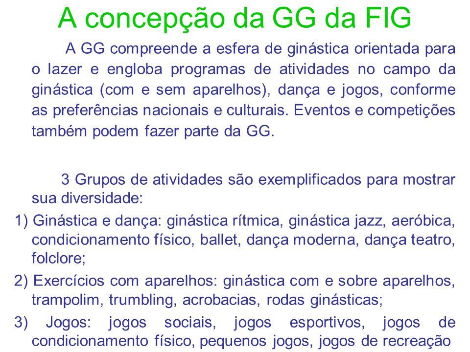 A concepção da GG da FIG A GG compreende a esfera de ginástica orientada para o lazer e engloba programas de atividades no campo da ginástica (com e s