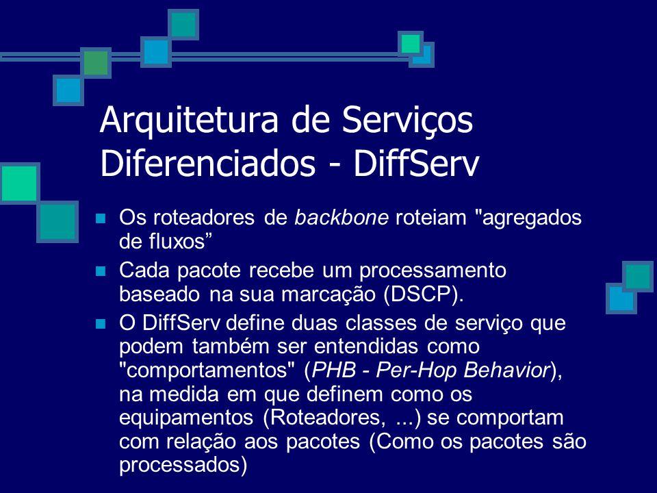 Arquitetura de Serviços Diferenciados - DiffServ Os roteadores de backbone roteiam