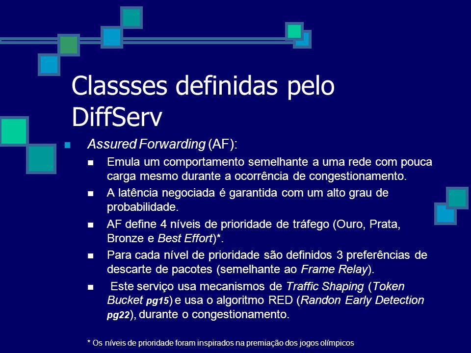 Classses definidas pelo DiffServ Assured Forwarding (AF): Emula um comportamento semelhante a uma rede com pouca carga mesmo durante a ocorrência de c