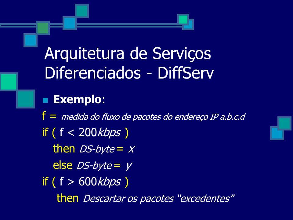 Arquitetura de Serviços Diferenciados - DiffServ Exemplo: f = medida do fluxo de pacotes do endereço IP a.b.c.d if ( f < 200kbps ) then DS-byte = x el