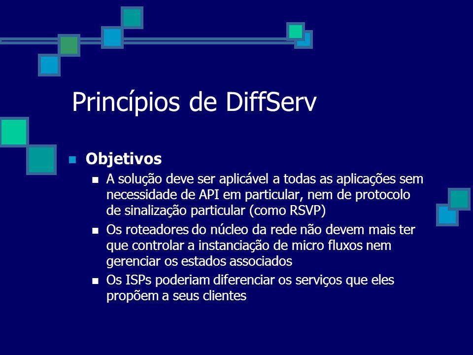 Princípios de DiffServ Objetivos A solução deve ser aplicável a todas as aplicações sem necessidade de API em particular, nem de protocolo de sinaliza