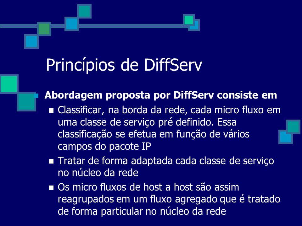 Princípios de DiffServ Abordagem proposta por DiffServ consiste em Classificar, na borda da rede, cada micro fluxo em uma classe de serviço pré defini
