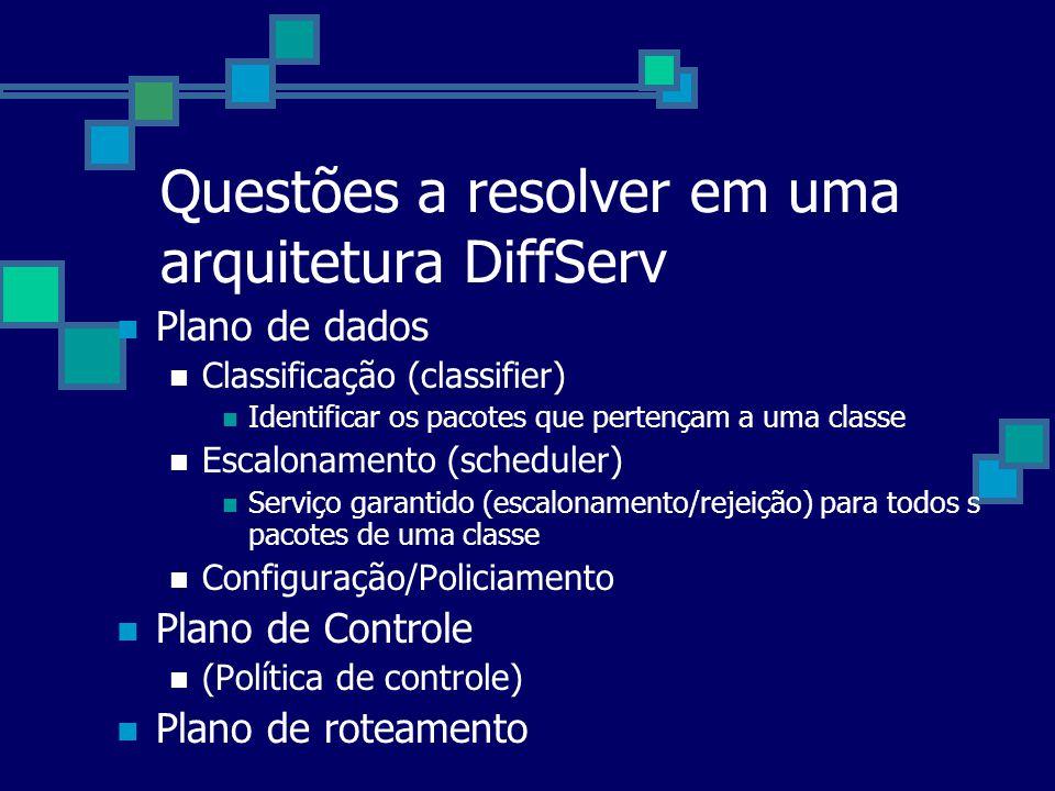 Questões a resolver em uma arquitetura DiffServ Plano de dados Classificação (classifier) Identificar os pacotes que pertençam a uma classe Escaloname