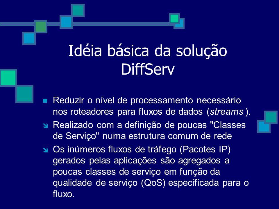 Idéia básica da solução DiffServ Reduzir o nível de processamento necessário nos roteadores para fluxos de dados (streams ). Realizado com a definição