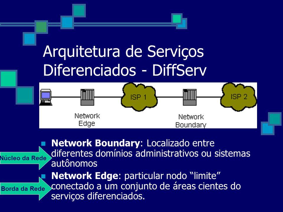 Arquitetura de Serviços Diferenciados - DiffServ Network Boundary: Localizado entre diferentes domínios administrativos ou sistemas autônomos Network