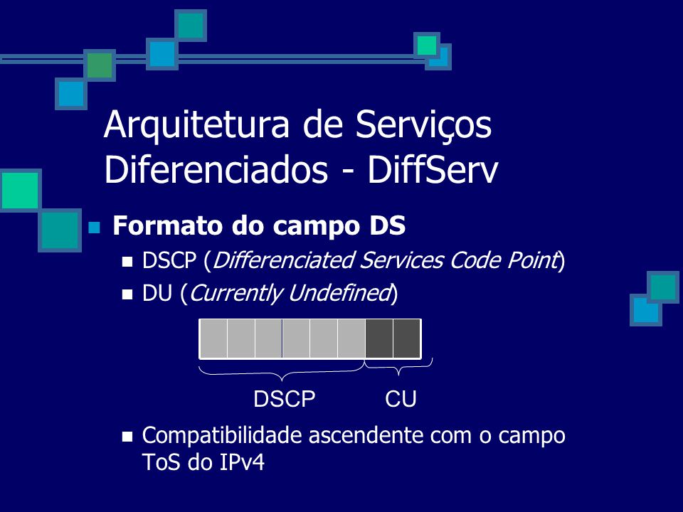Arquitetura de Serviços Diferenciados - DiffServ Formato do campo DS DSCP (Differenciated Services Code Point) DU (Currently Undefined) Compatibilidad