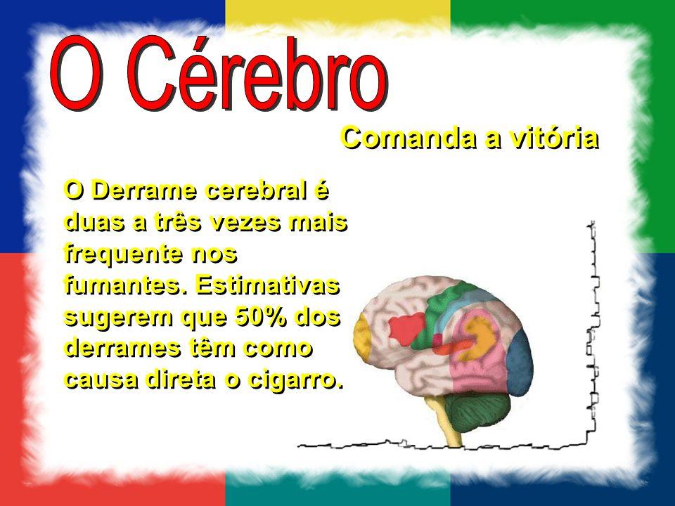 Comanda a vitória O Derrame cerebral é duas a três vezes mais frequente nos fumantes. Estimativas sugerem que 50% dos derrames têm como causa direta o