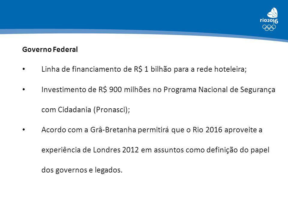 Governo Federal Linha de financiamento de R$ 1 bilhão para a rede hoteleira; Investimento de R$ 900 milhões no Programa Nacional de Segurança com Cida