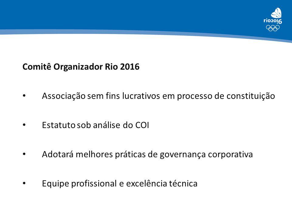 Comitê Organizador Rio 2016 Associação sem fins lucrativos em processo de constituição Estatuto sob análise do COI Adotará melhores práticas de govern