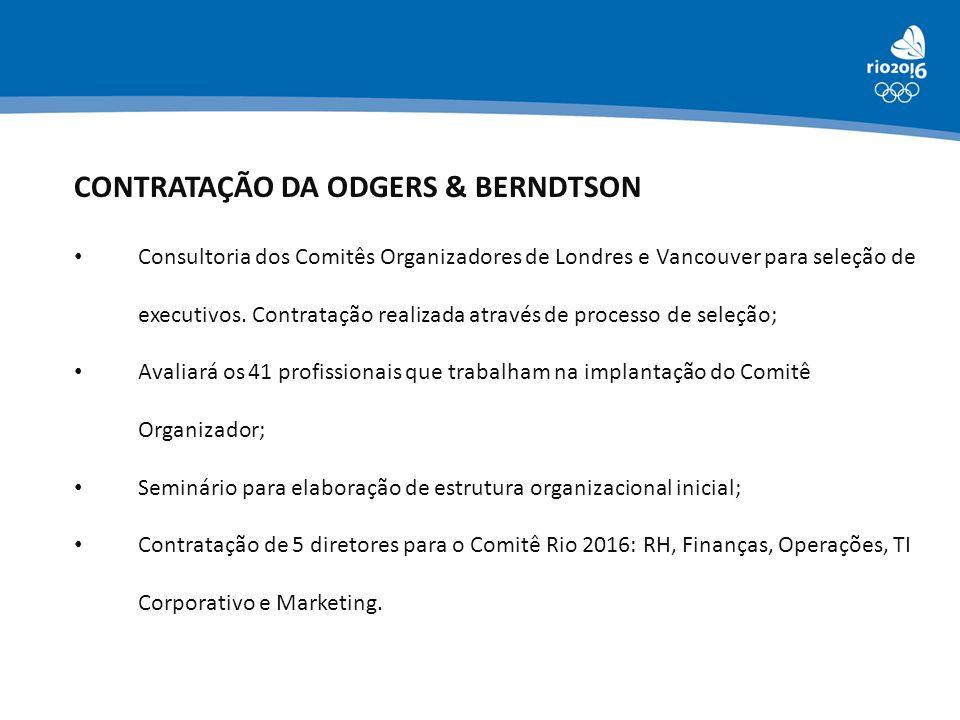 CONTRATAÇÃO DA ODGERS & BERNDTSON Consultoria dos Comitês Organizadores de Londres e Vancouver para seleção de executivos. Contratação realizada atrav