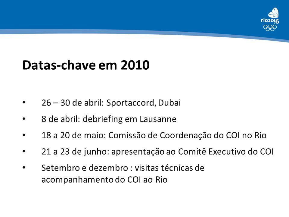 Datas-chave em 2010 26 – 30 de abril: Sportaccord, Dubai 8 de abril: debriefing em Lausanne 18 a 20 de maio: Comissão de Coordenação do COI no Rio 21