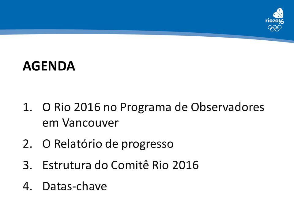 AGENDA 1.O Rio 2016 no Programa de Observadores em Vancouver 2.O Relatório de progresso 3.Estrutura do Comitê Rio 2016 4.Datas-chave
