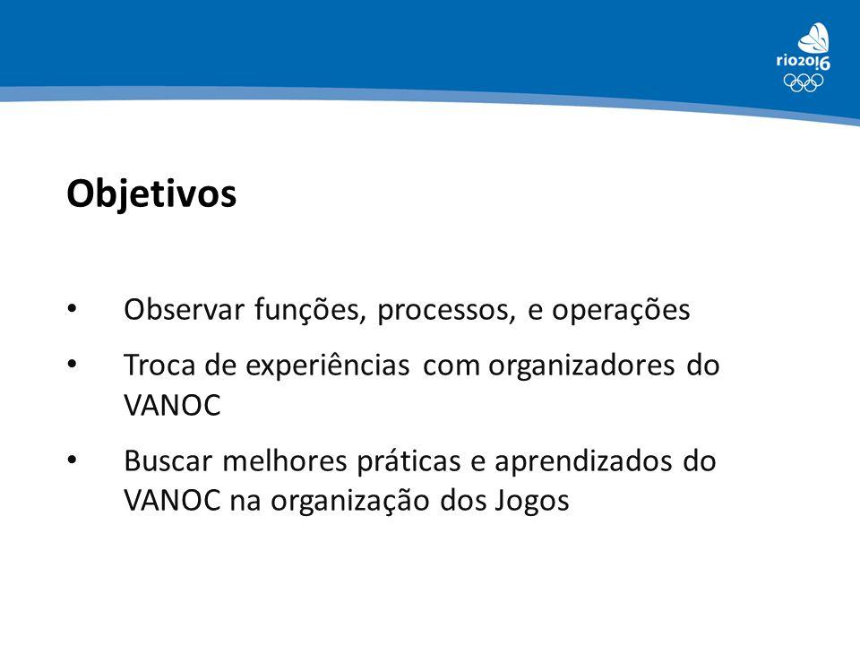 Objetivos Observar funções, processos, e operações Troca de experiências com organizadores do VANOC Buscar melhores práticas e aprendizados do VANOC n