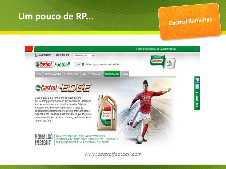 www.castrolfootball.com Castrol Rankings Um pouco de RP...