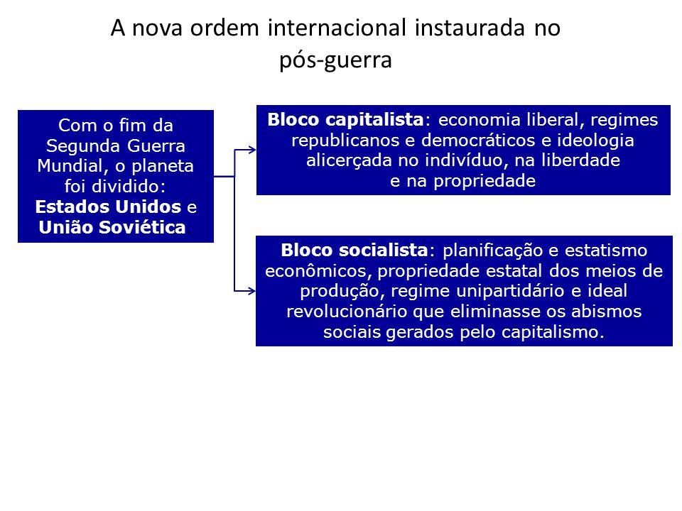 A nova ordem internacional instaurada no pós-guerra Com o fim da Segunda Guerra Mundial, o planeta foi dividido: Estados Unidos e União Soviética. Blo