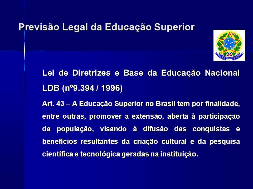 Previsão Legal da Educação Superior Lei de Diretrizes e Base da Educação Nacional LDB (nº9.394 / 1996) Art. 43 – A Educação Superior no Brasil tem por