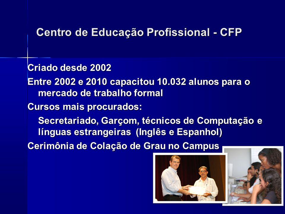 Centro de Educação Profissional - CFP Criado desde 2002 Entre 2002 e 2010 capacitou 10.032 alunos para o mercado de trabalho formal Cursos mais procur