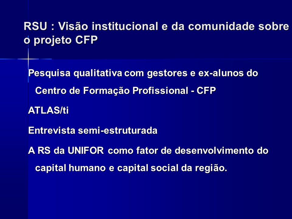 RSU : Visão institucional e da comunidade sobre o projeto CFP Pesquisa qualitativa com gestores e ex-alunos do Centro de Formação Profissional - CFP A