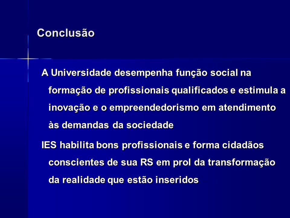 Conclusão A Universidade desempenha função social na formação de profissionais qualificados e estimula a inovação e o empreendedorismo em atendimento