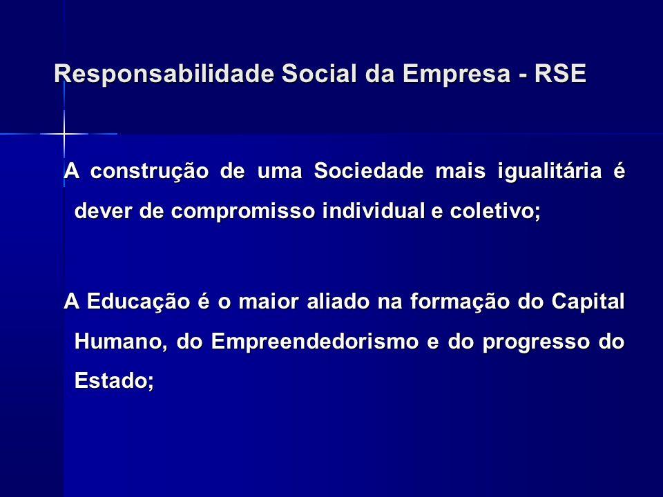 Responsabilidade Social da Empresa - RSE A construção de uma Sociedade mais igualitária é dever de compromisso individual e coletivo; A Educação é o m