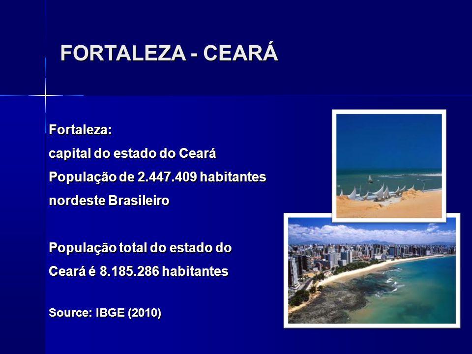 FORTALEZA - CEARÁ Fortaleza: capital do estado do Ceará População de 2.447.409 habitantes nordeste Brasileiro População total do estado do Ceará é 8.1