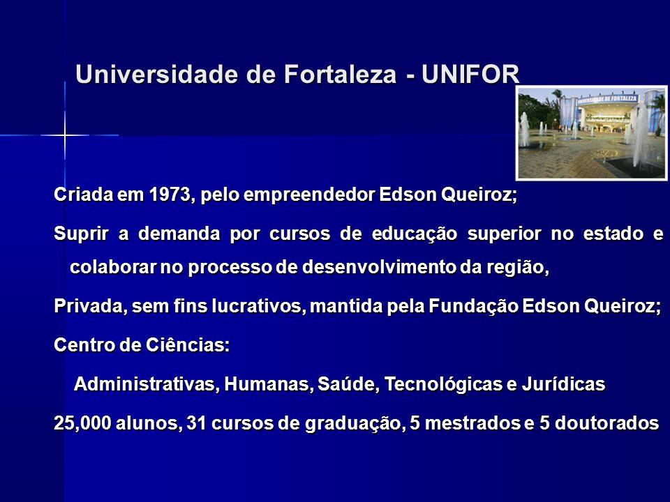 Universidade de Fortaleza - UNIFOR Criada em 1973, pelo empreendedor Edson Queiroz; Suprir a demanda por cursos de educação superior no estado e colab