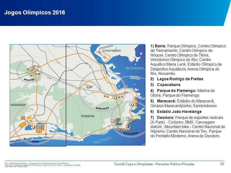 © 2011 KPMG Structured Finance S.A., uma sociedade anônima brasileira e firma-membro da rede KPMG de firmas-membro independentes e afiliadas à KPMG In