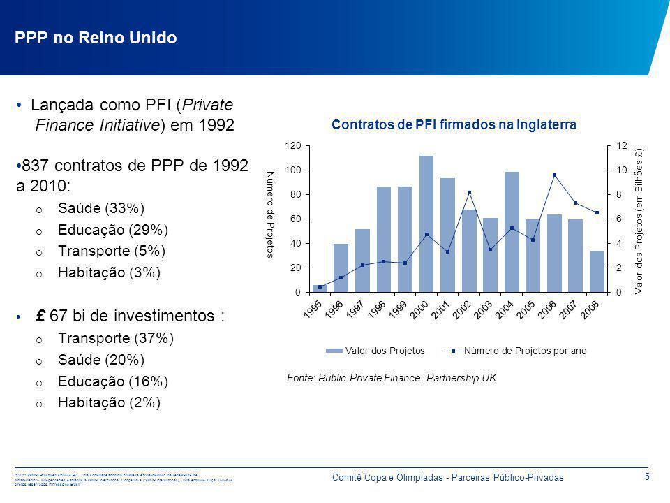 Obrigado! Contato Maurício Endo Sócio + 55 (11) 3245-8311 mendo@kpmg.com.br