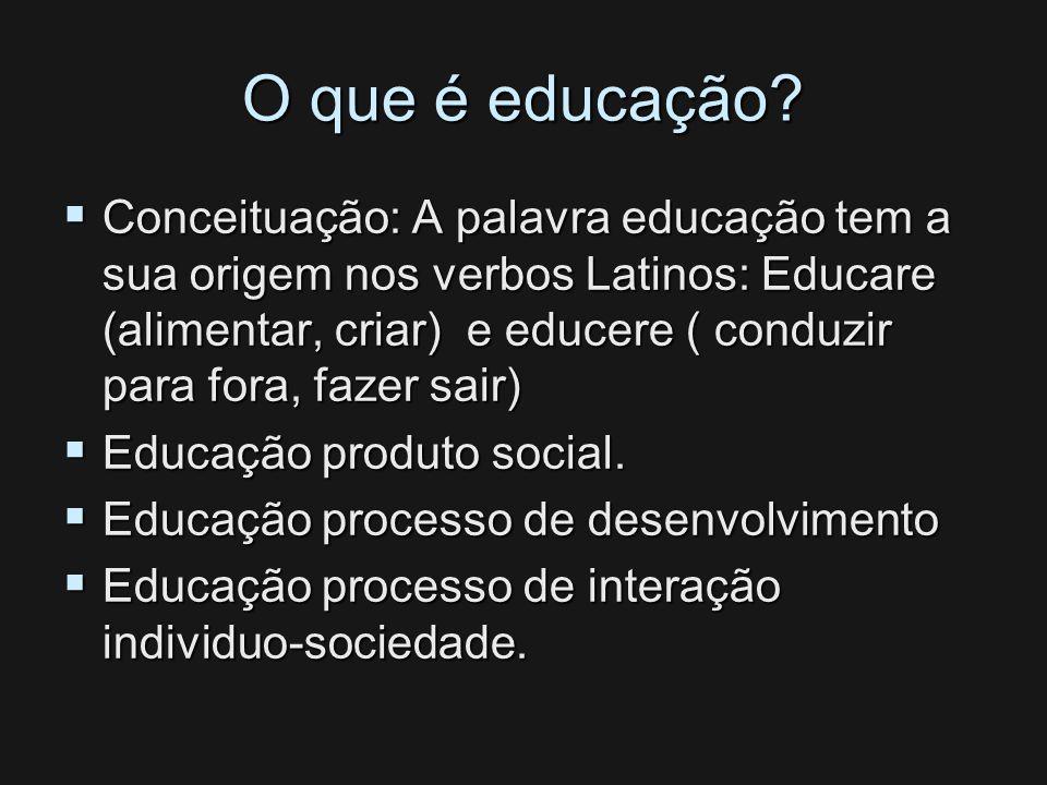 O que é educação? Conceituação: A palavra educação tem a sua origem nos verbos Latinos: Educare (alimentar, criar) e educere ( conduzir para fora, faz