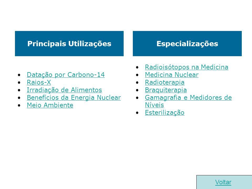 Principais Utilizações Especializações Datação por Carbono-14 Raios-X Irradiação de Alimentos Benefícios da Energia Nuclear Meio Ambiente Radioisótopo