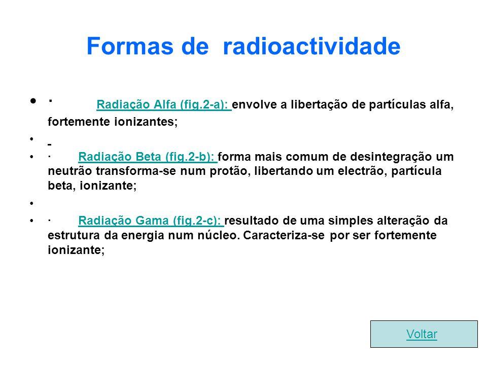 Formas de radioactividade · Radiação Alfa (fig.2-a): envolve a libertação de partículas alfa, fortemente ionizantes;Radiação Alfa (fig.2-a): · Radiaçã