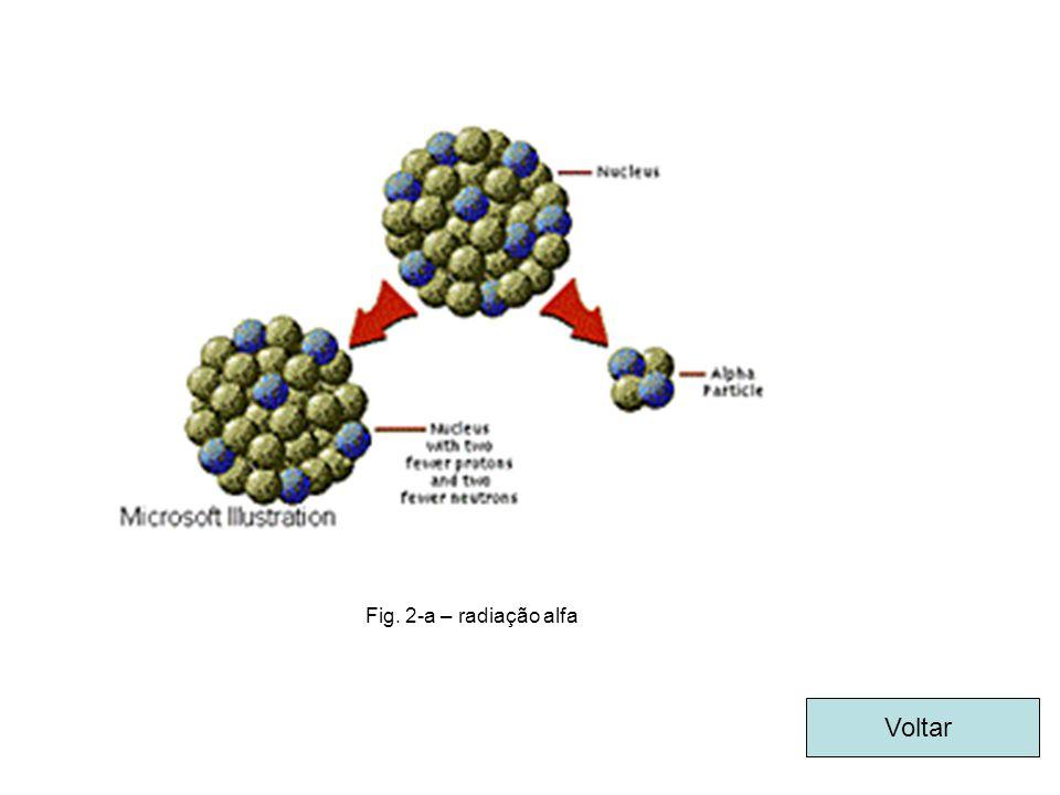 Fig. 2-a – radiação alfa Voltar