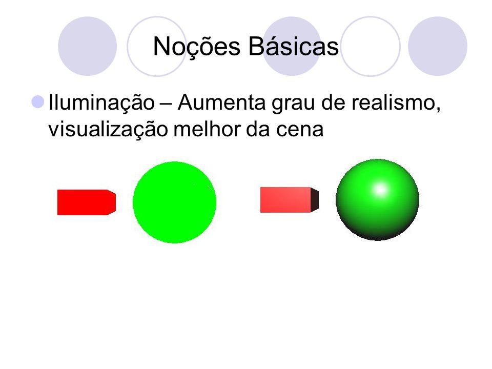Problema de Convergência/Acomodação Quando se olha para um monitor os olhos: Se acomodam sobre o plano da tela Porém, são convergidos com base na paralaxe entre as imagens esquerda e direita.