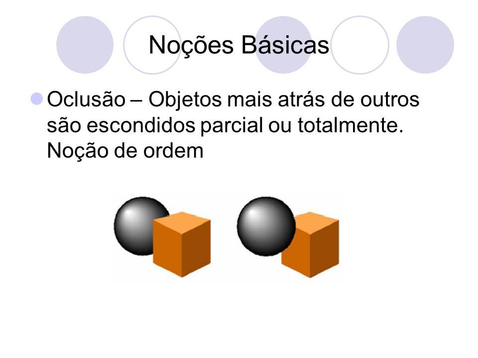 Fundamentos Matemáticos Problema básico da paralaxe A paralaxe (P) não pode ser muito grande, pois os olhos precisam convergir.
