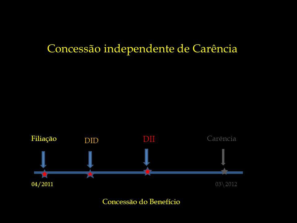 Concessão independente de Carência DID FiliaçãoCarência DII 04/201103\2012 Concessão do Benefício