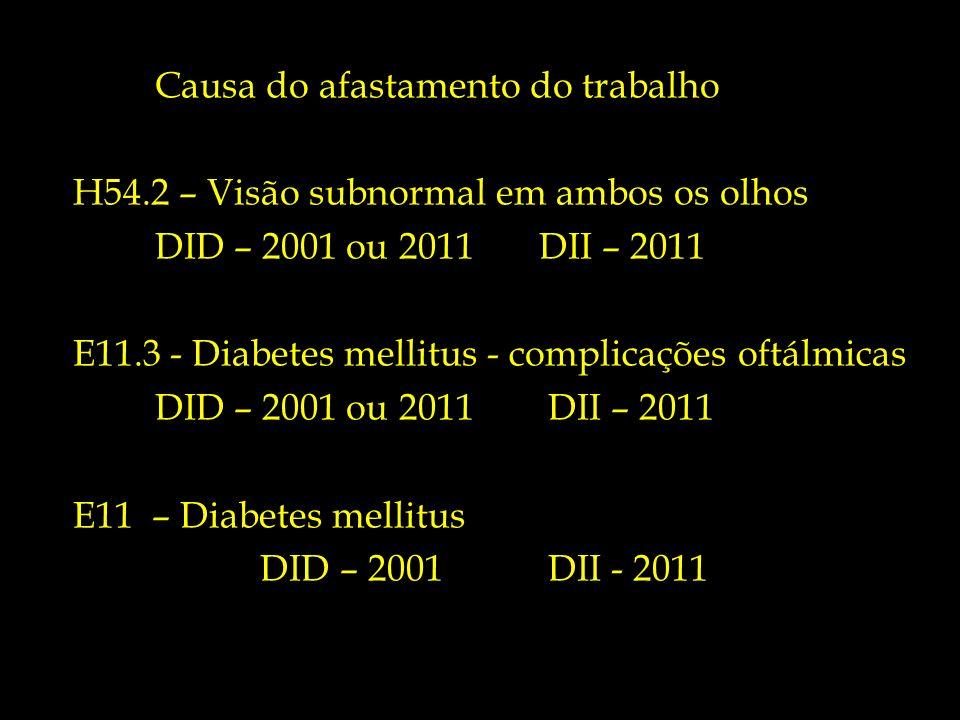 Causa do afastamento do trabalho H54.2 – Visão subnormal em ambos os olhos DID – 2001 ou 2011DII – 2011 E11.3 - Diabetes mellitus - complicações oftál