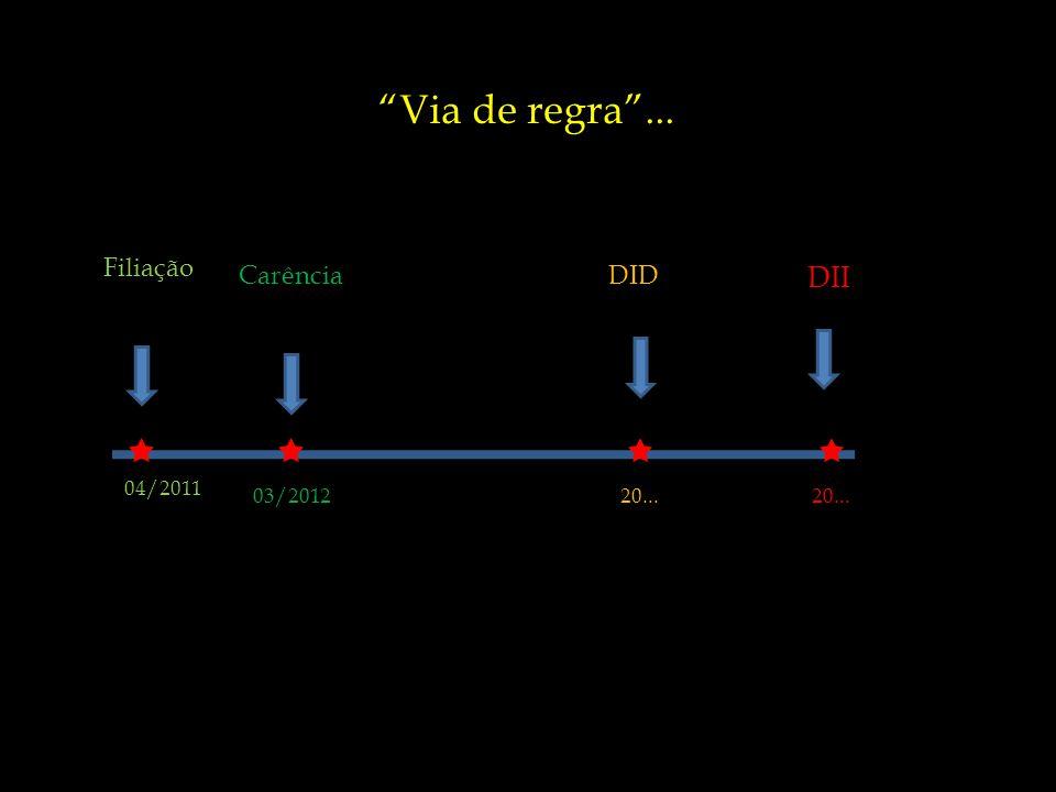 Via de regra... DID Filiação Carência DII 04/2011 03/201220...