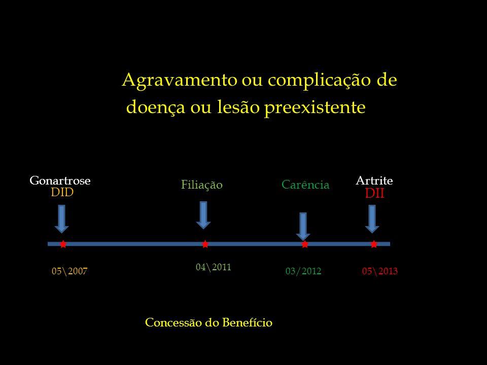 Agravamento ou complicação de doença ou lesão preexistente DID FiliaçãoCarência DII 05\2007 04\2011 03/201205\2013 GonartroseArtrite Concessão do Bene