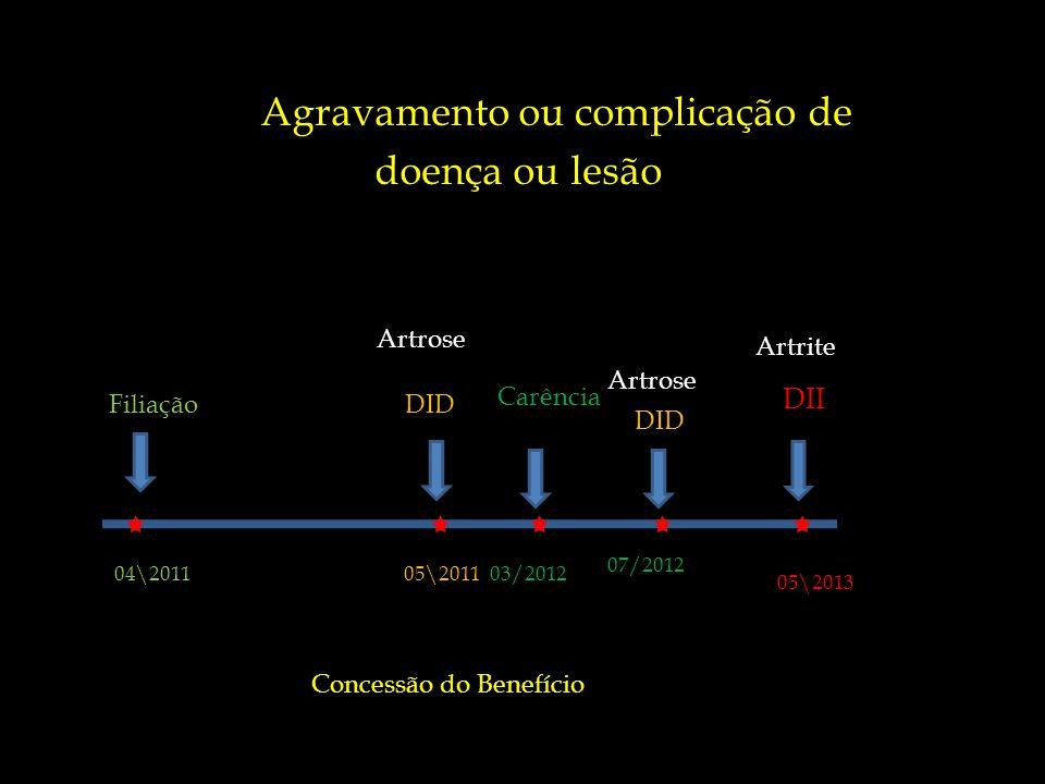 Agravamento ou complicação de doença ou lesão DIDFiliação Carência DII 05\201104\201103/2012 05\2013 Artrose Artrite Concessão do Benefício 07/2012 Ar