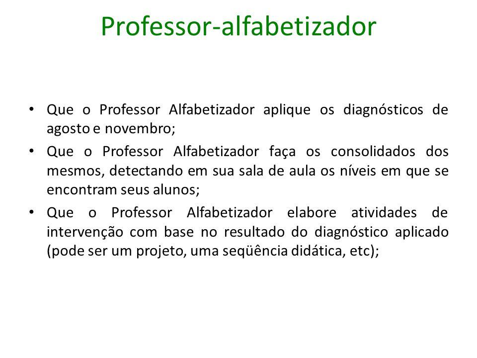 Professor-alfabetizador Que o Professor Alfabetizador aplique os diagnósticos de agosto e novembro; Que o Professor Alfabetizador faça os consolidados