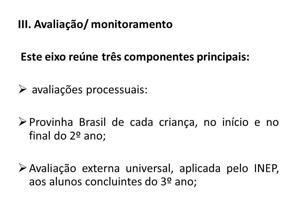 III. Avaliação/ monitoramento Este eixo reúne três componentes principais: avaliações processuais: Provinha Brasil de cada criança, no início e no fin