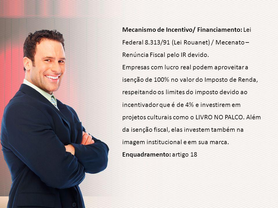 Mecanismo de Incentivo/ Financiamento: Lei Federal 8.313/91 (Lei Rouanet) / Mecenato – Renúncia Fiscal pelo IR devido.