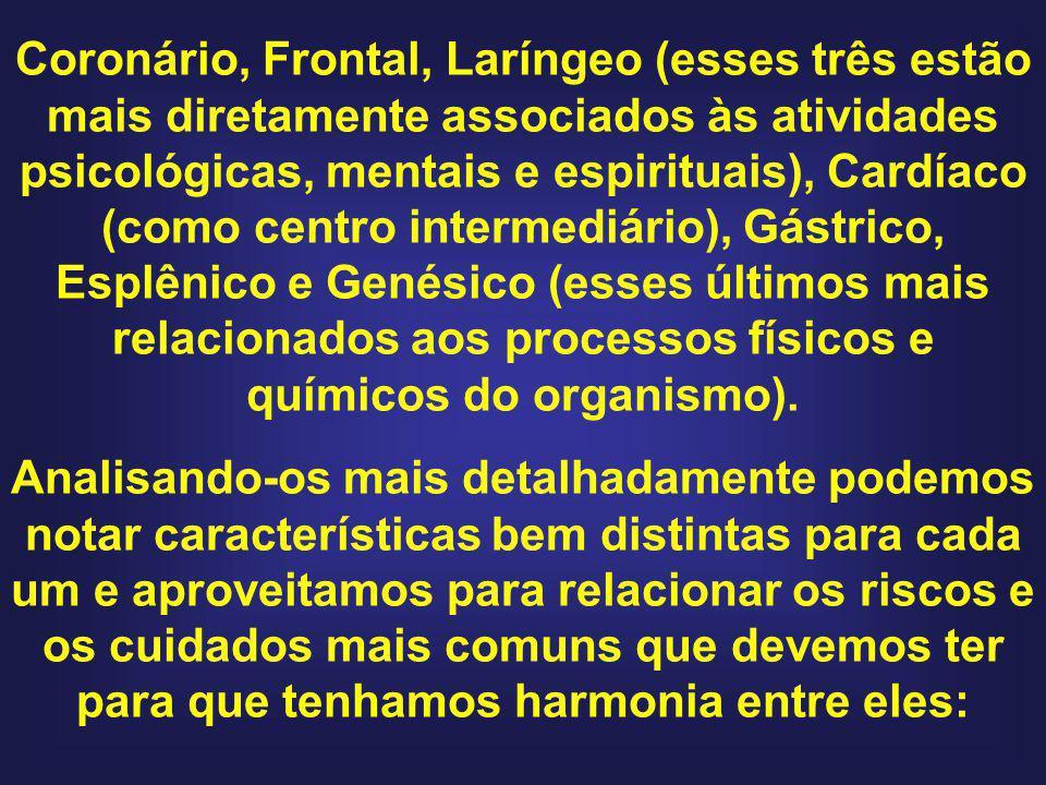 Coronário, Frontal, Laríngeo (esses três estão mais diretamente associados às atividades psicológicas, mentais e espirituais), Cardíaco (como centro i