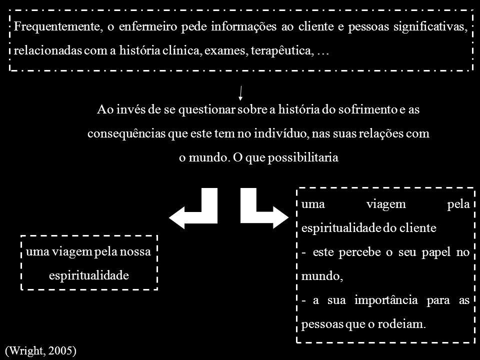 15 Sofrimento Algo que é inerente à condição humana e está presente em todas as pessoas, das mais variadas culturas e faixas etárias. (Wright, 2005) E