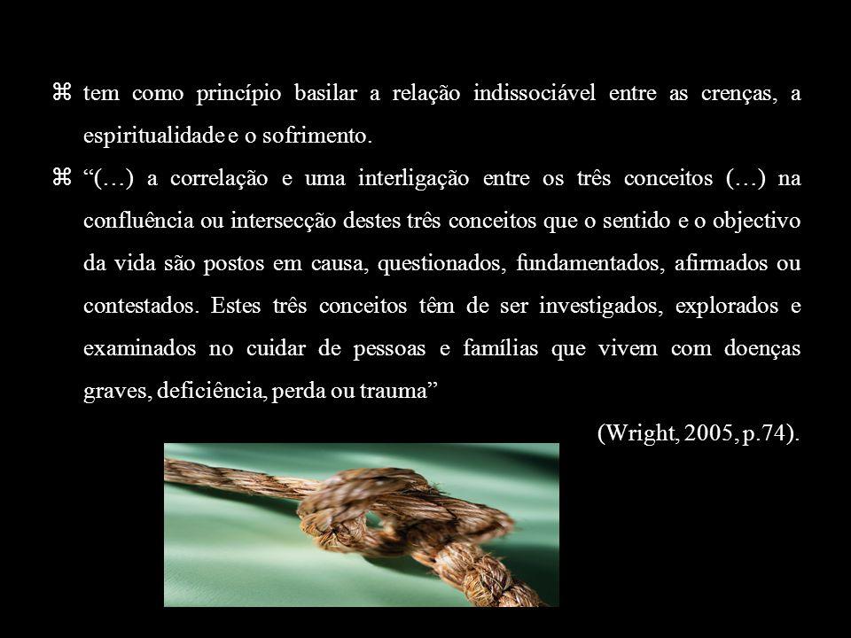 26 Modelo Trinitário Sofrimento Espiritualidade Crenças -Modelo proposto por Wright (2005)