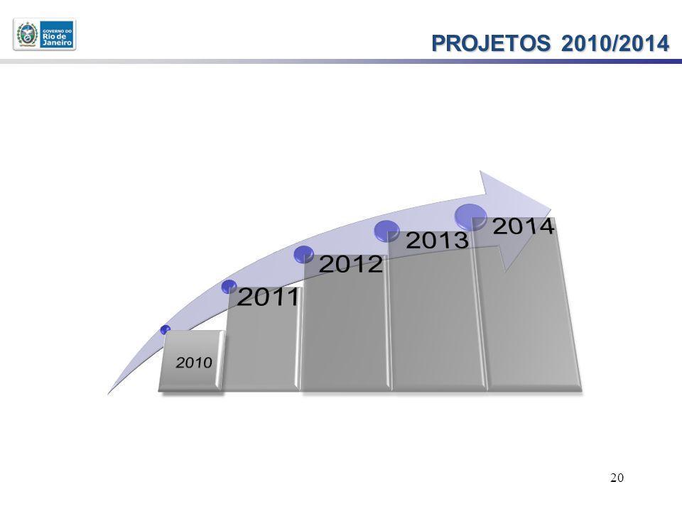 20 PROJETOS 2010/2014