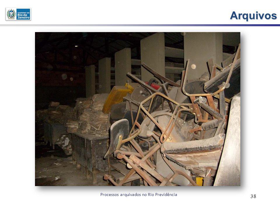Arquivos 38 Processos arquivados no Rio Previdência