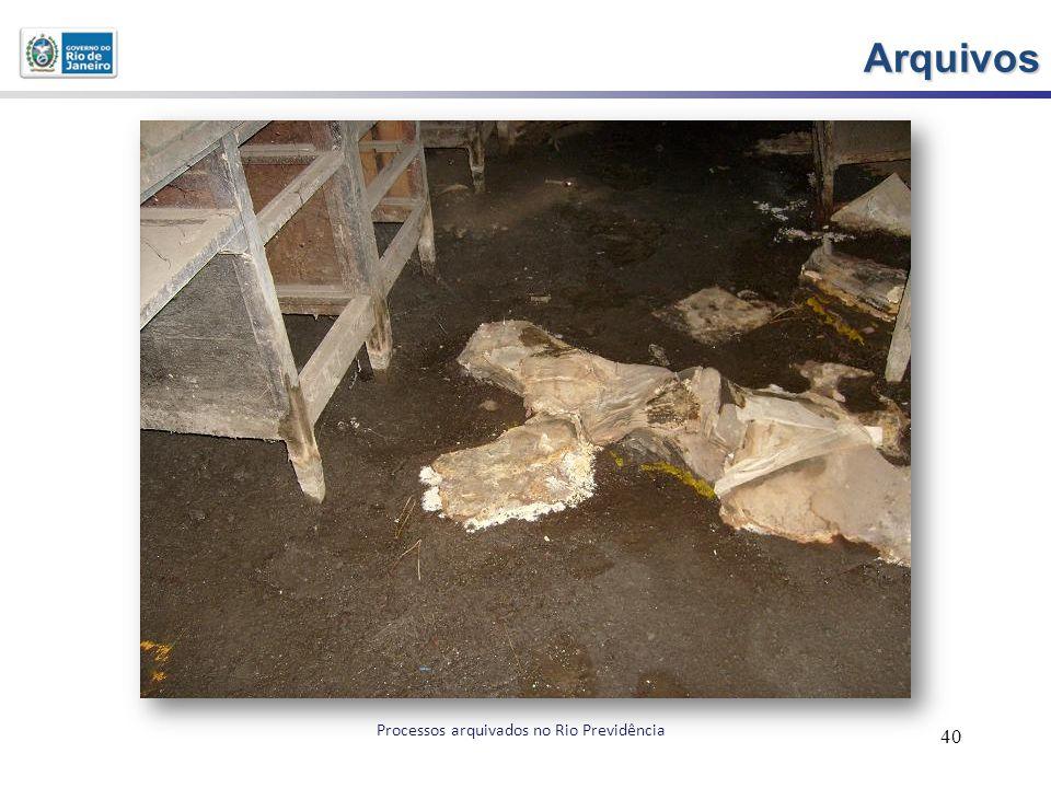 Arquivos 40 Processos arquivados no Rio Previdência